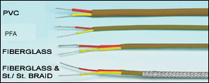Single Pair Thermocouple Wire –   Parallel Construction