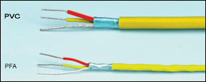 Single Pair Extension Wire Twisted Shielded Construction